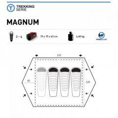 Cort Trimm Magnum Trimm - 3